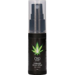 CBD Cannabis Delay Spray